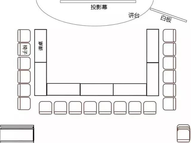 设计课堂教室平面图